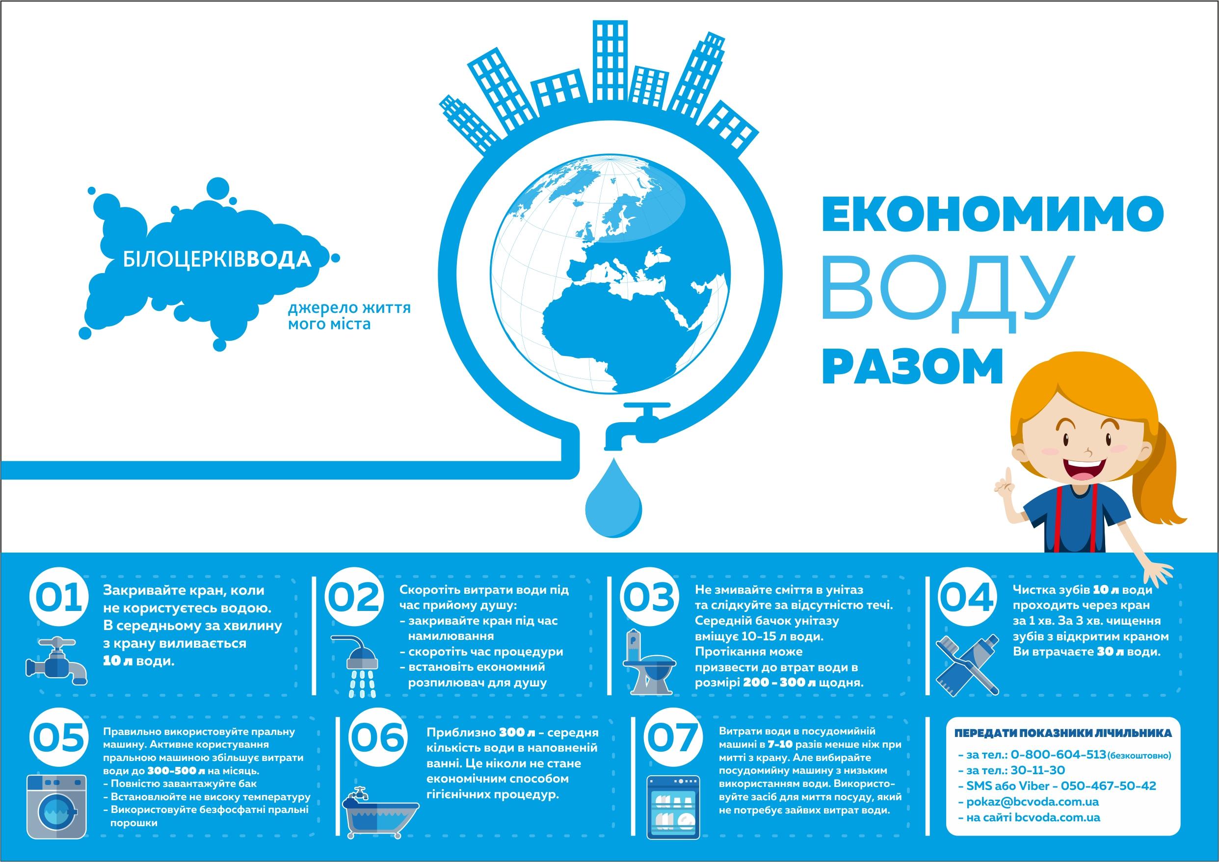 БЦВода інфографіка збереження води_А