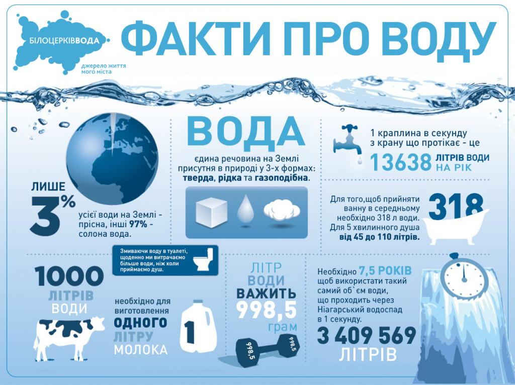 Инфографика 210х157